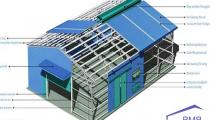 Design standard of pre-engineered steel buildings
