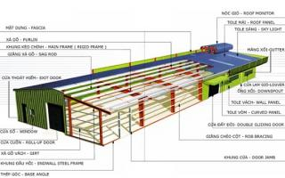 Structural steel structure drawing
