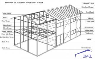 Design and construction of pre-engineered steel buildings
